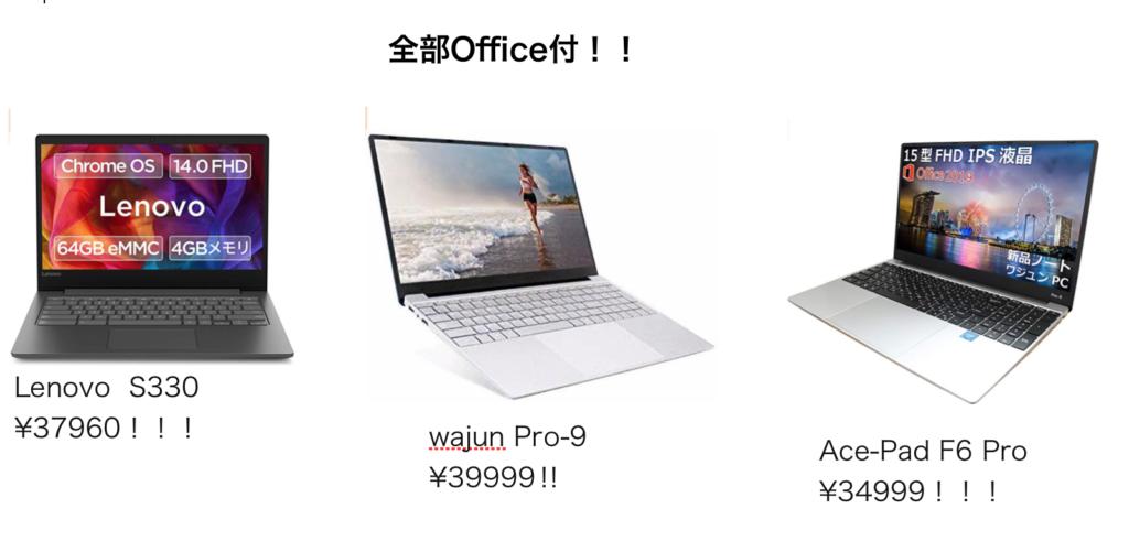 格安ノートパソコン